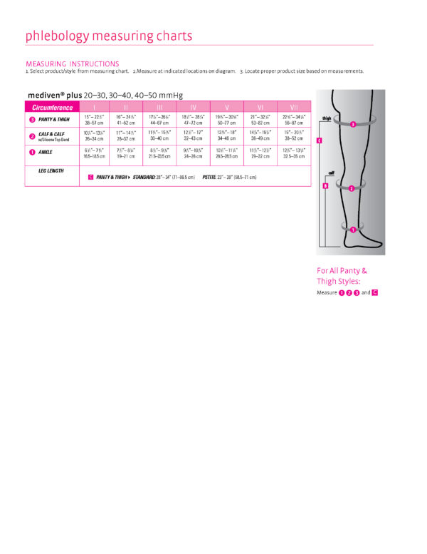mediven plus thigh length compression stockings